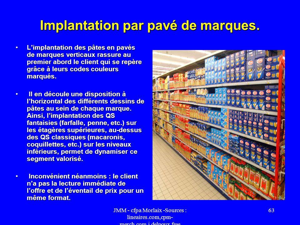 JMM - cfpa Morlaix -Sources : lineaires.com,cpm- merch.com,j.delpoux.free 62 Implantation par format. Auchan Val dEurope pousse à lextrême la logique