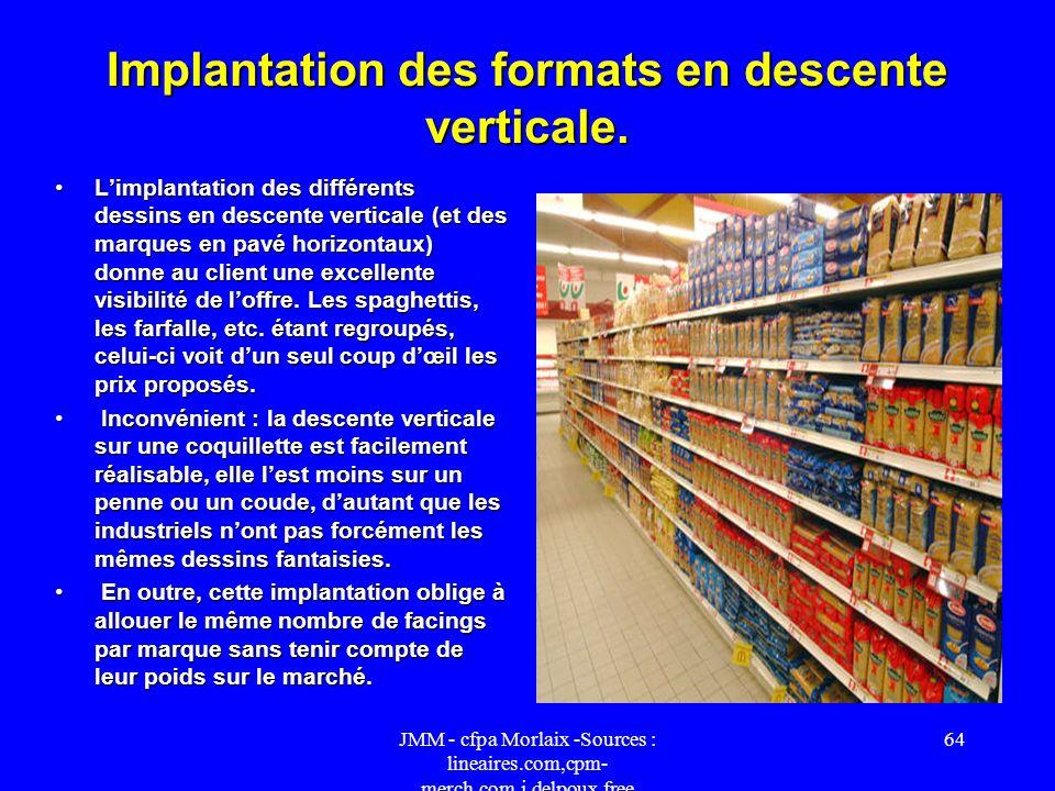 JMM - cfpa Morlaix -Sources : lineaires.com,cpm- merch.com,j.delpoux.free 63 Implantation par pavé de marques. Limplantation des pâtes en pavés de mar