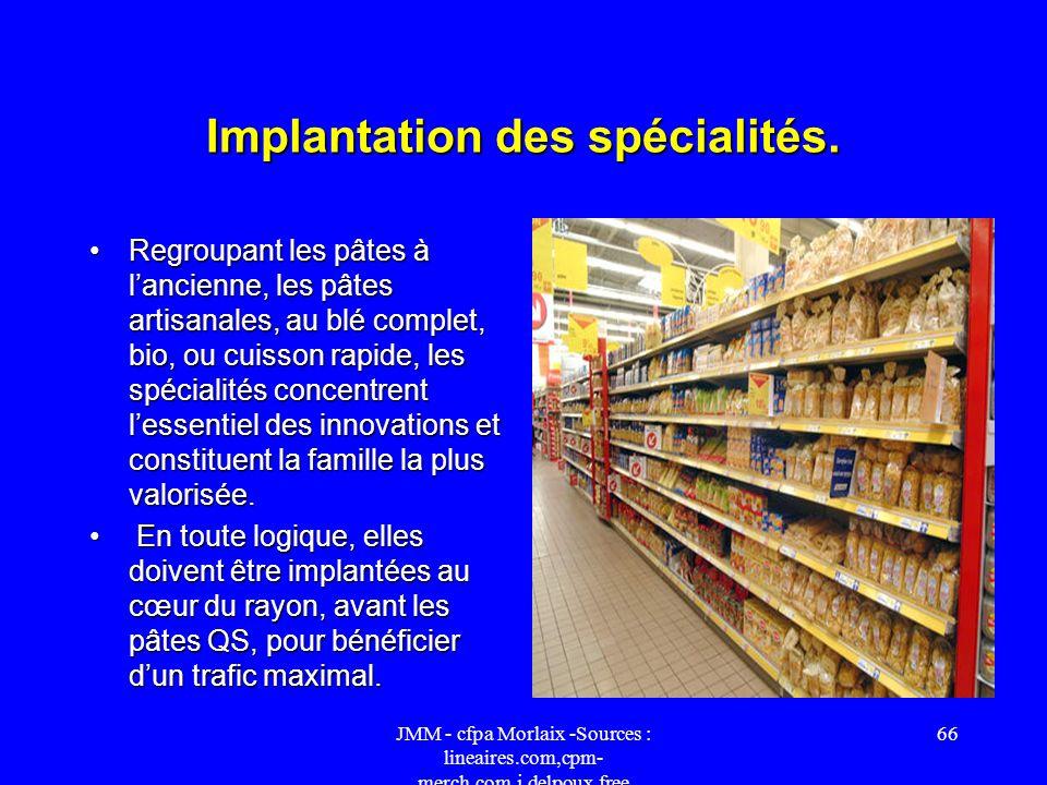 JMM - cfpa Morlaix -Sources : lineaires.com,cpm- merch.com,j.delpoux.free 65 Implantation des pâtes aux œufs. Limplantation des pâtes aux œufs en débu