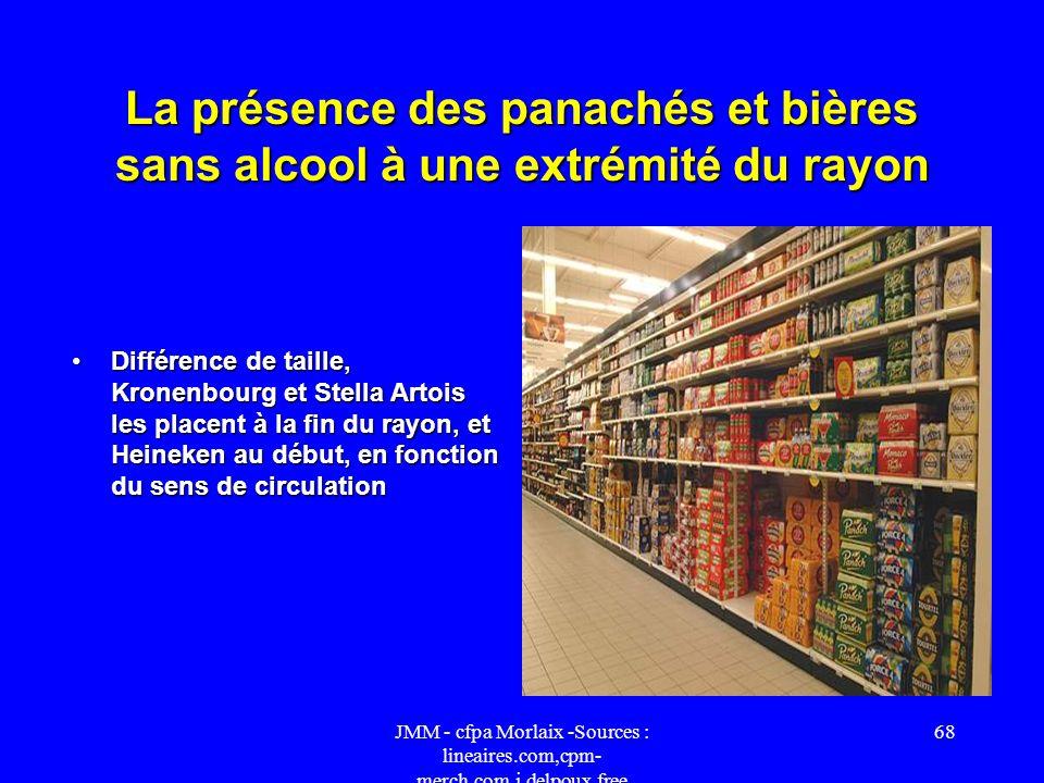 JMM - cfpa Morlaix -Sources : lineaires.com,cpm- merch.com,j.delpoux.free 67 Bières Organiser le linéaire cest bien, le théâtraliser via un habillage