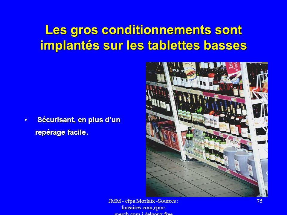 JMM - cfpa Morlaix -Sources : lineaires.com,cpm- merch.com,j.delpoux.free 74 Le balisage par couleur simplifie loffre en rayon Le balisage par couleur