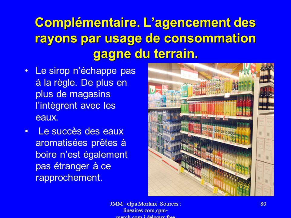 JMM - cfpa Morlaix -Sources : lineaires.com,cpm- merch.com,j.delpoux.free 79 Classique. La majorité des magasins proposent les sirops dans la continui