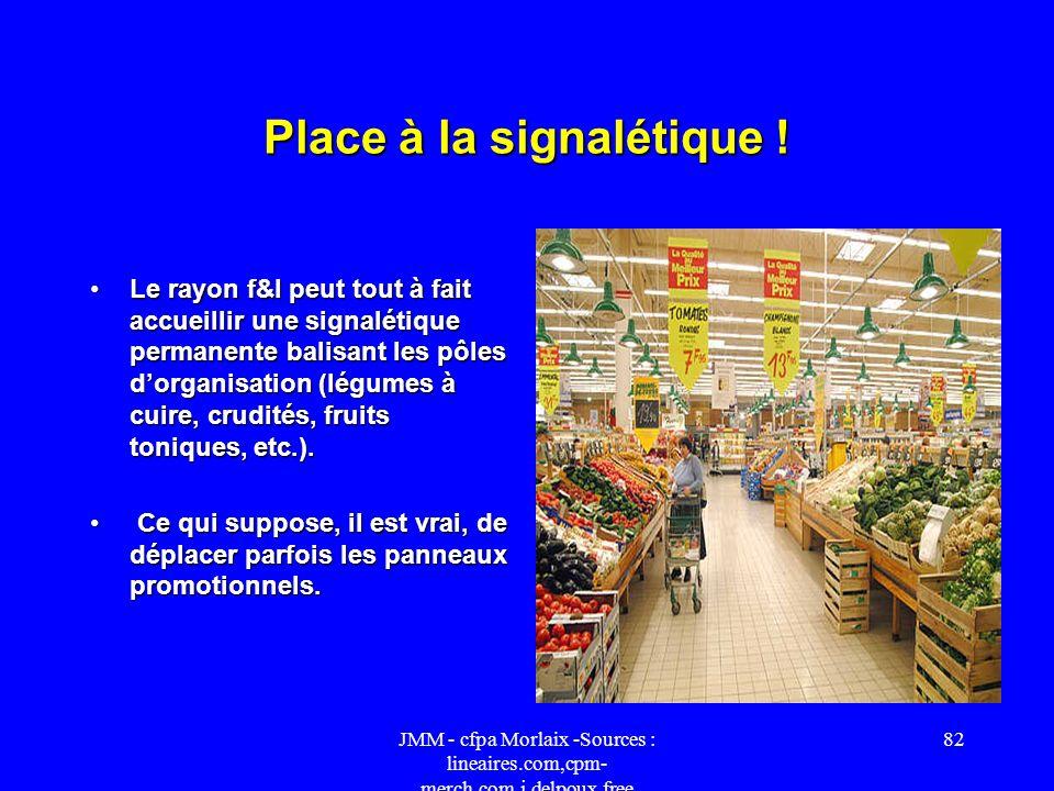 JMM - cfpa Morlaix -Sources : lineaires.com,cpm- merch.com,j.delpoux.free 81 Fruits et Légumes Quand tous les linéaires sont segmentés par univers de