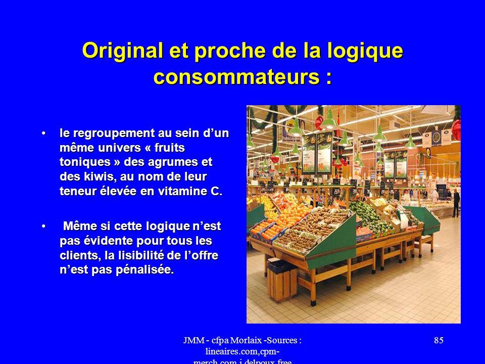 JMM - cfpa Morlaix -Sources : lineaires.com,cpm- merch.com,j.delpoux.free 84 Autre bon exemple, les fruits exotiques. A défaut de panneaux, lendroit o