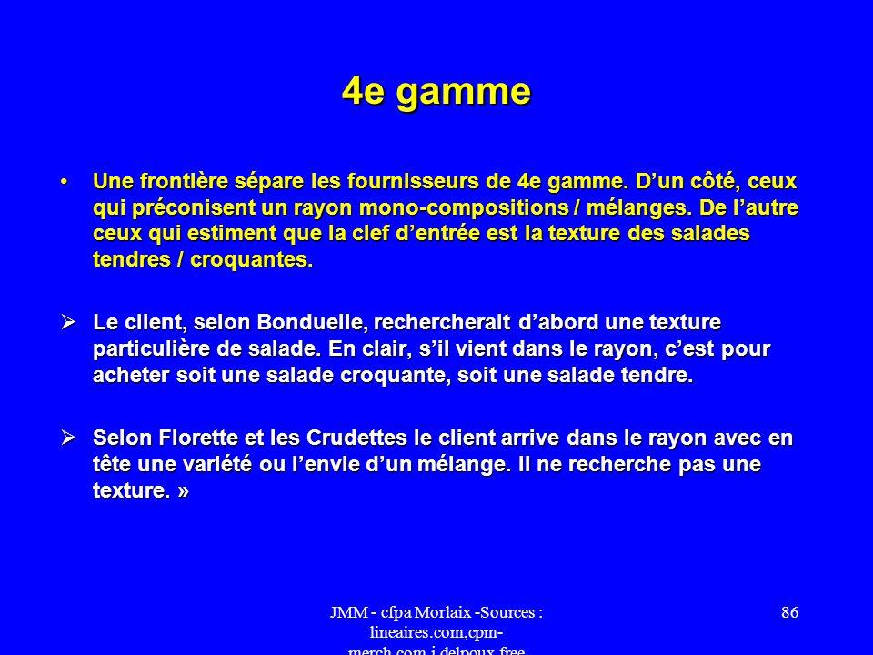 JMM - cfpa Morlaix -Sources : lineaires.com,cpm- merch.com,j.delpoux.free 85 Original et proche de la logique consommateurs : le regroupement au sein