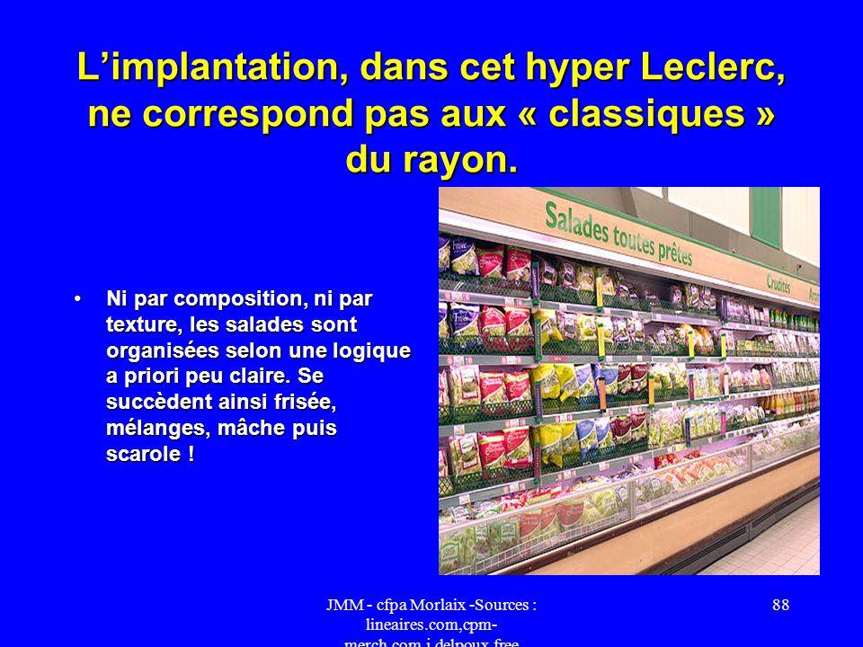 JMM - cfpa Morlaix -Sources : lineaires.com,cpm- merch.com,j.delpoux.free 87 Organisation par composition pour ce supermarché Champion. Le rayon sarti