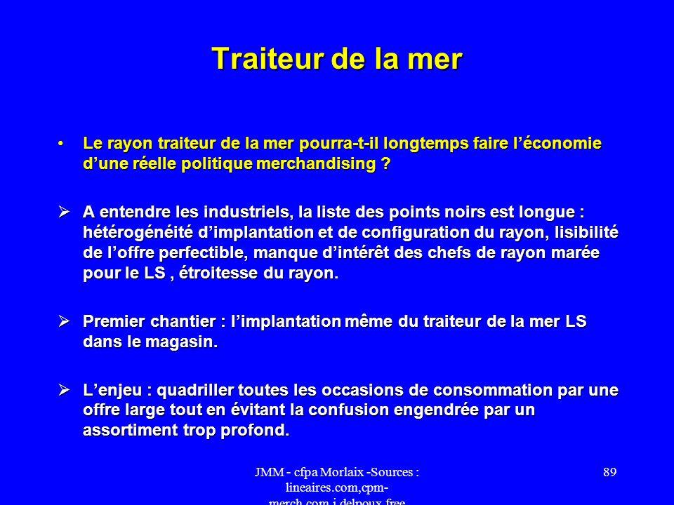 JMM - cfpa Morlaix -Sources : lineaires.com,cpm- merch.com,j.delpoux.free 88 Limplantation, dans cet hyper Leclerc, ne correspond pas aux « classiques