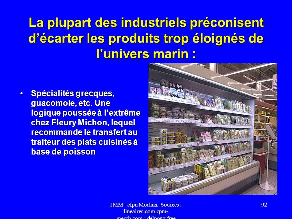 JMM - cfpa Morlaix -Sources : lineaires.com,cpm- merch.com,j.delpoux.free 91 Alors que certains magasins continuent à le raccrocher au rayon charcuter