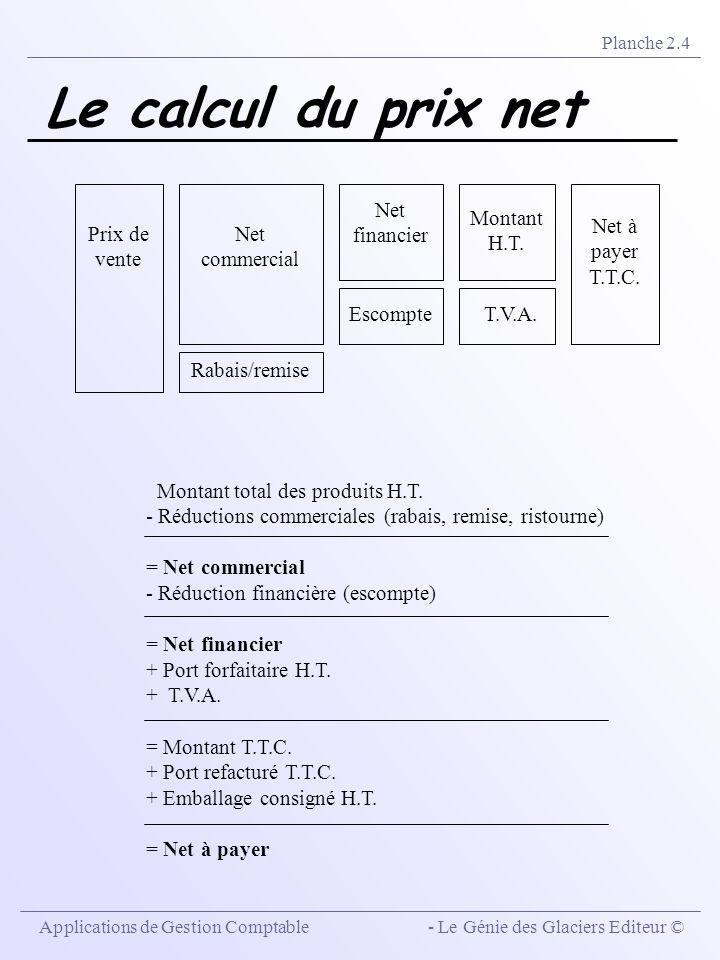 Applications de Gestion Comptable - Le Génie des Glaciers Editeur © Planche 2.4 Le calcul du prix net Prix de vente Net commercial Rabais/remise Net financier Escompte Montant H.T.