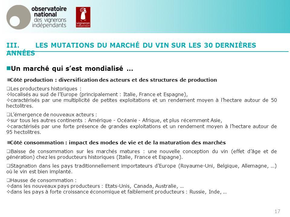 17 III.LES MUTATIONS DU MARCHÉ DU VIN SUR LES 30 DERNIÈRES ANNÉES Un marché qui sest mondialisé … Côté production : diversification des acteurs et des