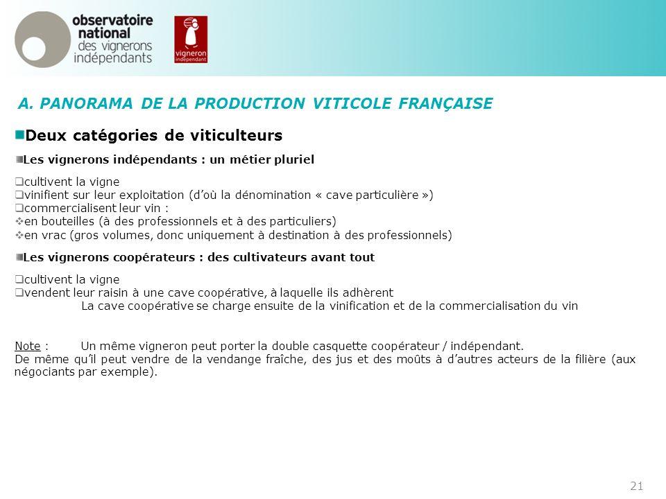 A. PANORAMA DE LA PRODUCTION VITICOLE FRANÇAISE Deux catégories de viticulteurs Les vignerons indépendants : un métier pluriel cultivent la vigne vini