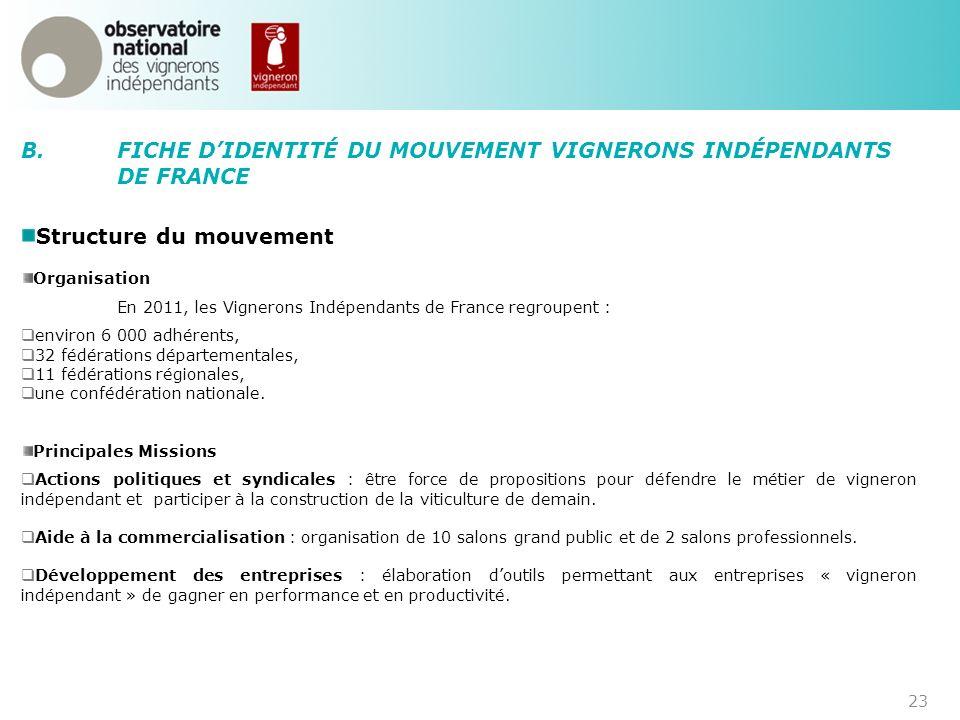 B.FICHE DIDENTITÉ DU MOUVEMENT VIGNERONS INDÉPENDANTS DE FRANCE Structure du mouvement Organisation En 2011, les Vignerons Indépendants de France regr