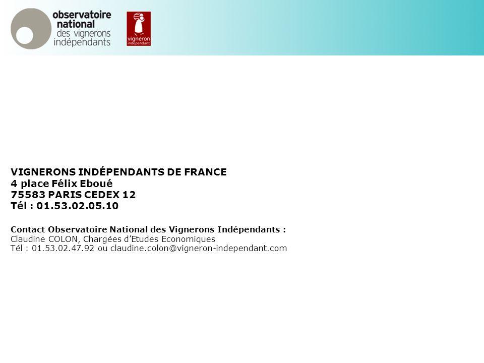 VIGNERONS INDÉPENDANTS DE FRANCE 4 place Félix Eboué 75583 PARIS CEDEX 12 Tél : 01.53.02.05.10 Contact Observatoire National des Vignerons Indépendant