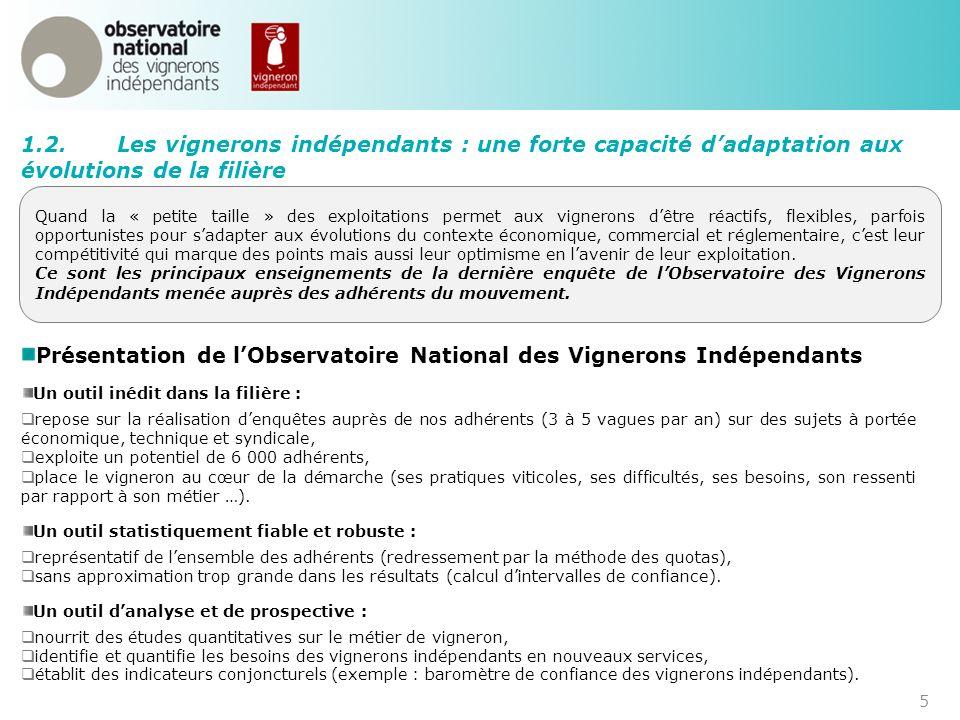 6 2 ème édition de lenquête annuelle « baromètre des Vignerons Indépendants » Déroulé de lenquête : Enquête administrée en ligne à nos adhérents via un logiciel professionnel denquête et danalyse de données (Sphinx).