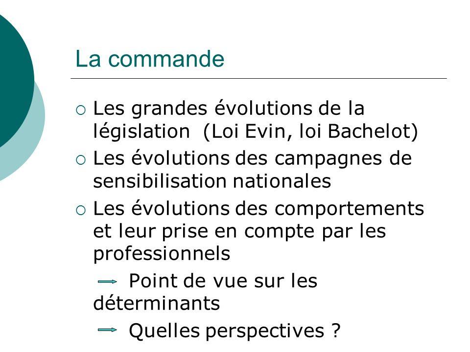 La commande Les grandes évolutions de la législation (Loi Evin, loi Bachelot) Les évolutions des campagnes de sensibilisation nationales Les évolution