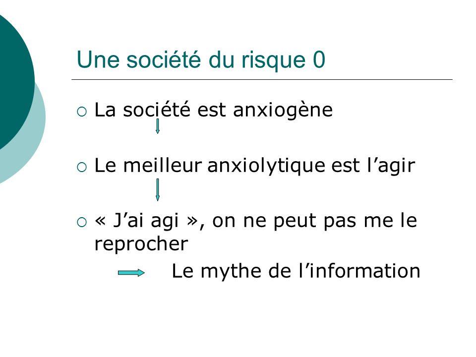 Une société du risque 0 La société est anxiogène Le meilleur anxiolytique est lagir « Jai agi », on ne peut pas me le reprocher Le mythe de linformati