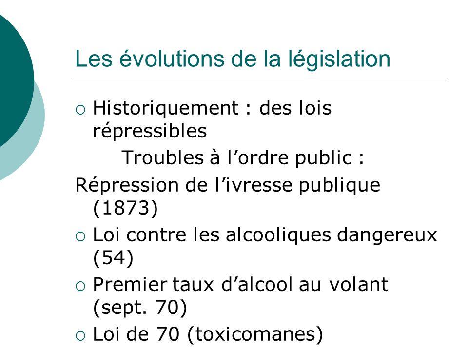 Les évolutions de la législation Historiquement : des lois répressibles Troubles à lordre public : Répression de livresse publique (1873) Loi contre l