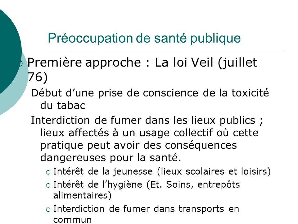 Préoccupation de santé publique Première approche : La loi Veil (juillet 76) Début dune prise de conscience de la toxicité du tabac Interdiction de fu