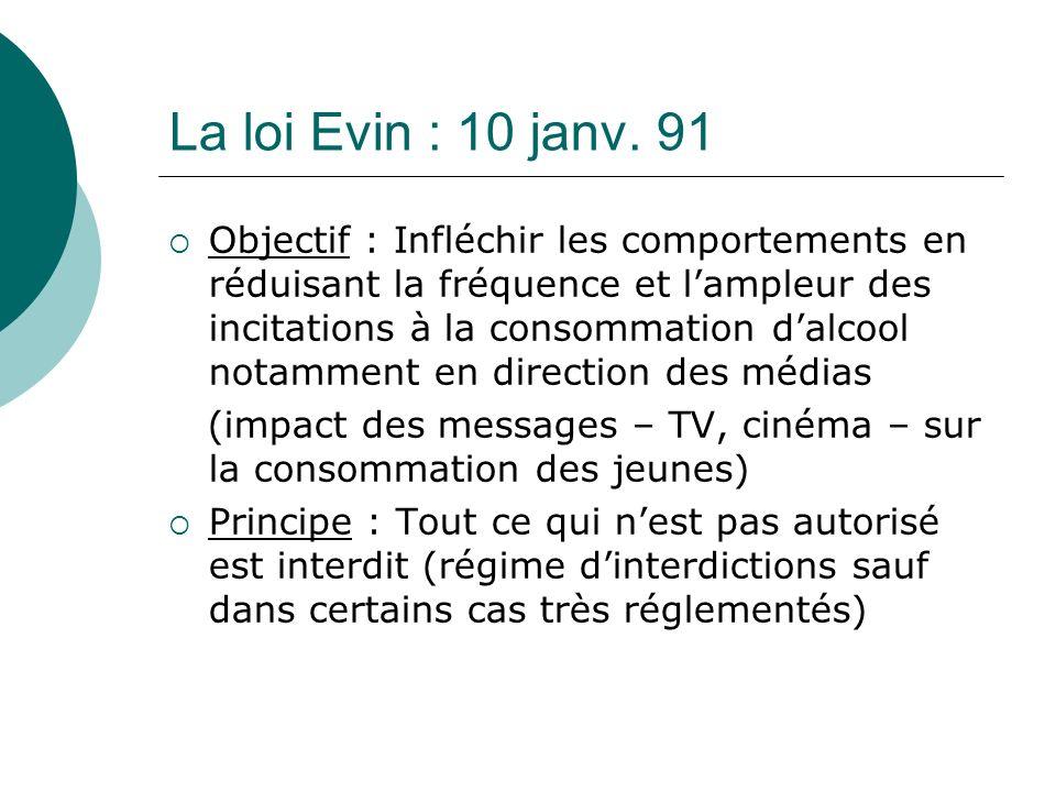 La loi Evin : 10 janv. 91 Objectif : Infléchir les comportements en réduisant la fréquence et lampleur des incitations à la consommation dalcool notam