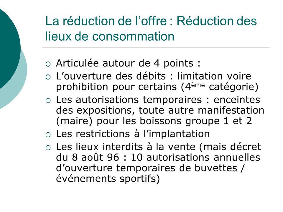 La réduction de loffre : Réduction des lieux de consommation Articulée autour de 4 points : Louverture des débits : limitation voire prohibition pour