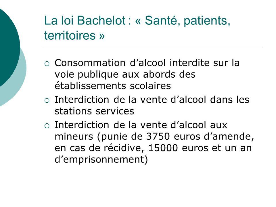 La loi Bachelot : « Santé, patients, territoires » Consommation dalcool interdite sur la voie publique aux abords des établissements scolaires Interdi