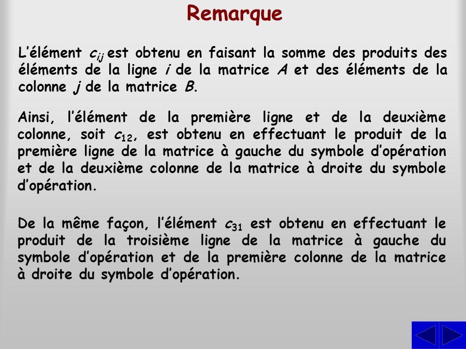 Remarque Lélément c ij est obtenu en faisant la somme des produits des éléments de la ligne i de la matrice A et des éléments de la colonne j de la ma