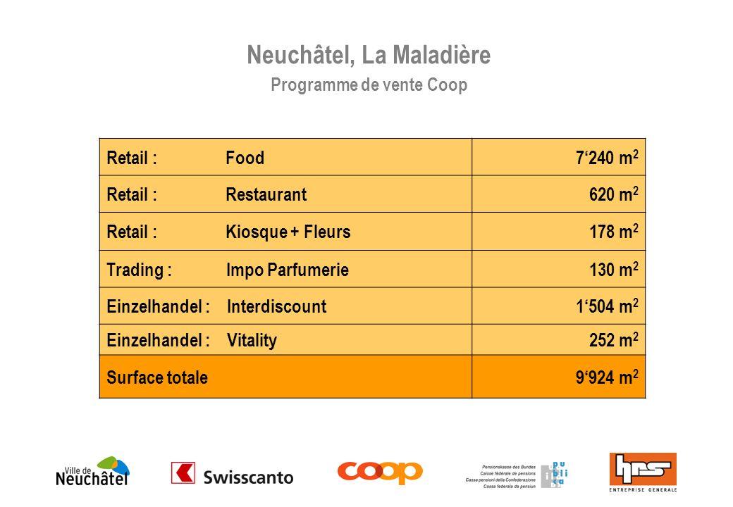 Retail : Food7240 m 2 Retail : Restaurant 620 m 2 Retail : Kiosque + Fleurs178 m 2 Trading : Impo Parfumerie130 m 2 Einzelhandel : Interdiscount1504 m