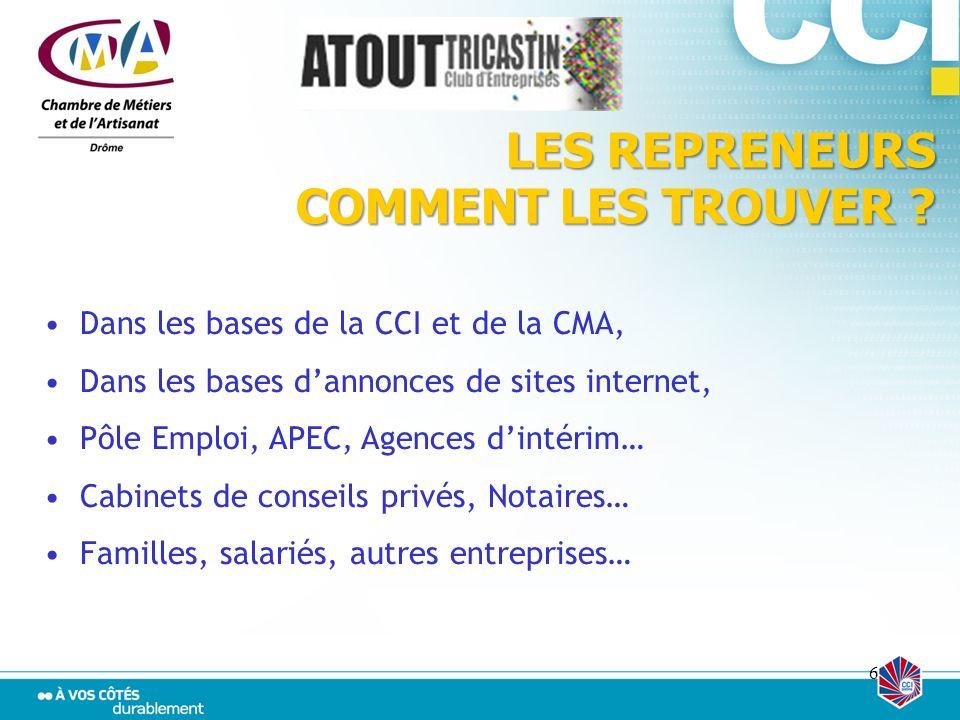 6 Dans les bases de la CCI et de la CMA, Dans les bases dannonces de sites internet, Pôle Emploi, APEC, Agences dintérim… Cabinets de conseils privés,