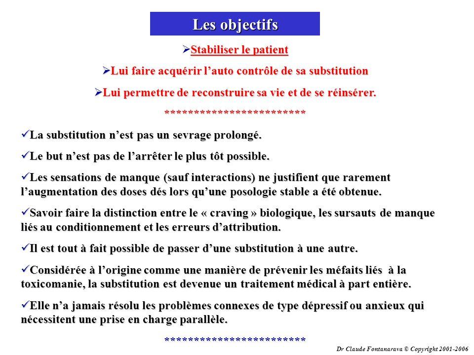 Dr Claude Fontanarava © Copyright 2001-2006 Les objectifs Stabiliser le patient Lui faire acquérir lauto contrôle de sa substitution Lui faire acquéri