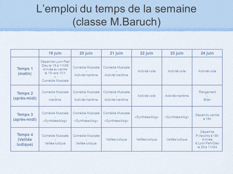 Lemploi du temps de la semaine (classe M.Baruch) 19 juin20 juin21 juin22 juin23 juin24 juin Temps 1 (matin) Départ de Lyon-Part Dieu le 18 à 11h06 Arr
