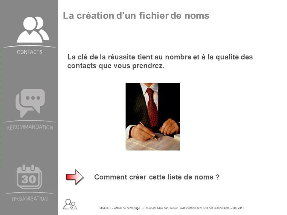 Module 1 – Atelier de démarrage - Document édité par Stellium, à destination exclusive des mandataires – Mai 2011 La création dun fichier de noms La c