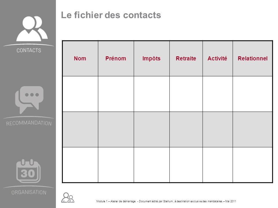 Module 1 – Atelier de démarrage - Document édité par Stellium, à destination exclusive des mandataires – Mai 2011 Le fichier des contacts NomPrénomImp