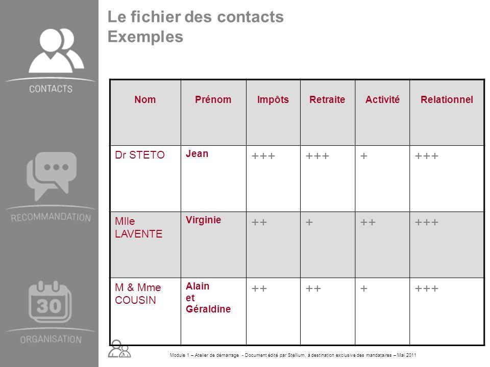 Module 1 – Atelier de démarrage - Document édité par Stellium, à destination exclusive des mandataires – Mai 2011 Le fichier des contacts Exemples Nom
