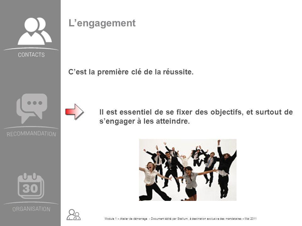 Module 1 – Atelier de démarrage - Document édité par Stellium, à destination exclusive des mandataires – Mai 2011 Lengagement Il est essentiel de se f