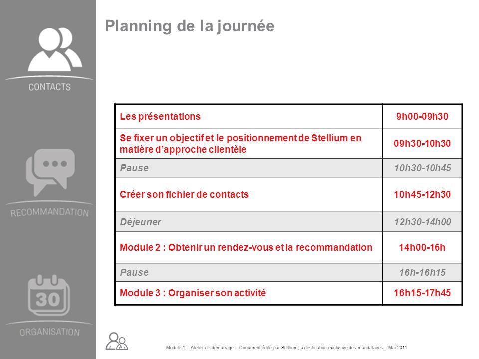 Module 1 – Atelier de démarrage - Document édité par Stellium, à destination exclusive des mandataires – Mai 2011 Planning de la journée Les présentat