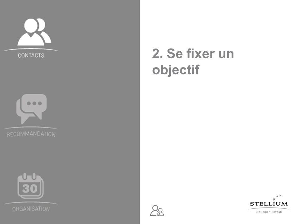 Module 1 – Atelier de démarrage - Document édité par Stellium, à destination exclusive des mandataires – Mai 2011 Se fixer un objectif Écrire est une action très puissante.