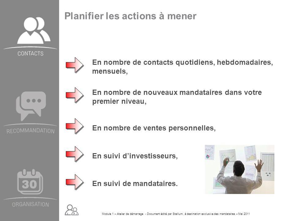 Module 1 – Atelier de démarrage - Document édité par Stellium, à destination exclusive des mandataires – Mai 2011 En nombre de contacts quotidiens, he
