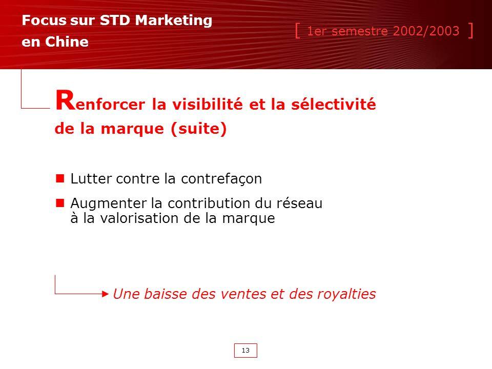 [ 1er semestre 2002/2003 ] 13 Focus sur STD Marketing en Chine R enforcer la visibilité et la sélectivité de la marque (suite) Lutter contre la contrefaçon Augmenter la contribution du réseau à la valorisation de la marque Une baisse des ventes et des royalties