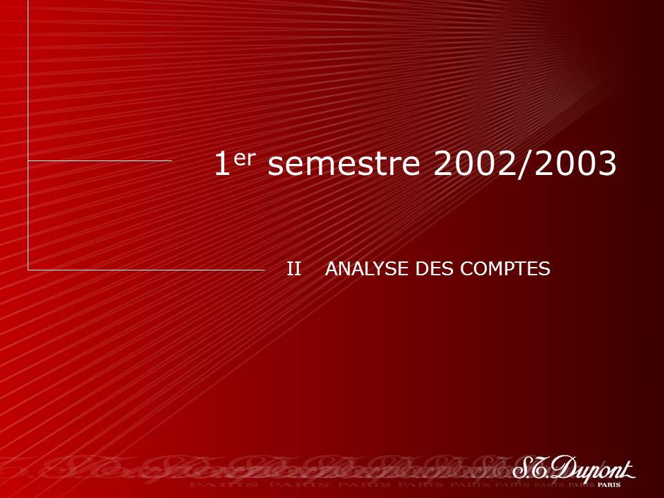 1 er semestre 2002/2003 IIANALYSE DES COMPTES
