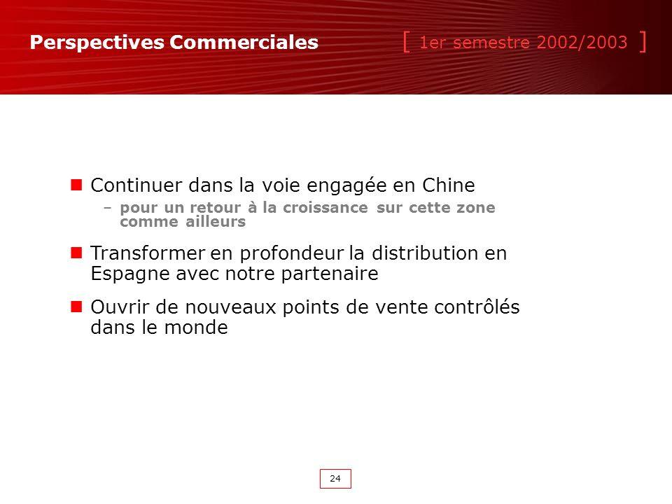 [ 1er semestre 2002/2003 ] 24 Perspectives Commerciales Continuer dans la voie engagée en Chine –pour un retour à la croissance sur cette zone comme ailleurs Transformer en profondeur la distribution en Espagne avec notre partenaire Ouvrir de nouveaux points de vente contrôlés dans le monde