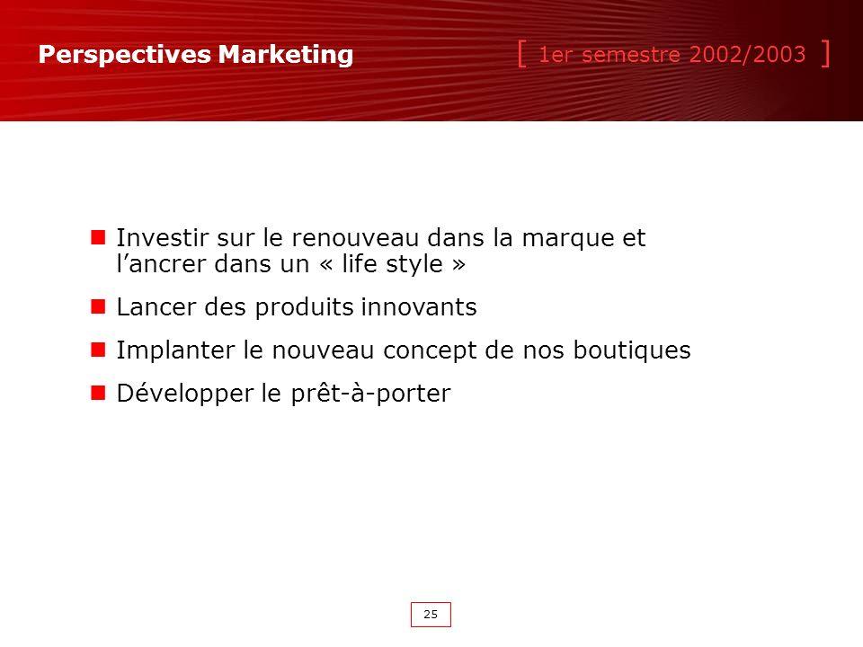 [ 1er semestre 2002/2003 ] 25 Perspectives Marketing Investir sur le renouveau dans la marque et lancrer dans un « life style » Lancer des produits innovants Implanter le nouveau concept de nos boutiques Développer le prêt-à-porter