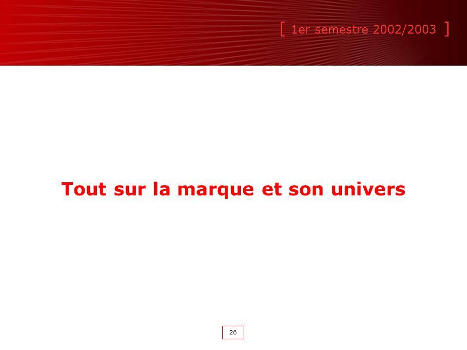 [ 1er semestre 2002/2003 ] 26 Tout sur la marque et son univers