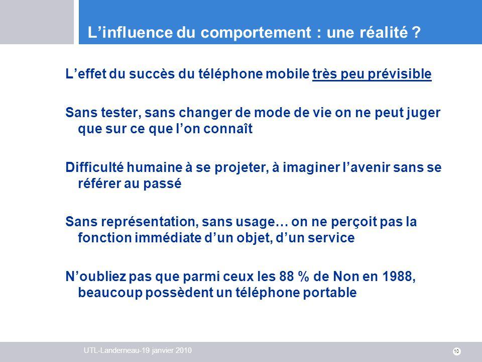 UTL-Landerneau-19 janvier 2010 10 Linfluence du comportement : une réalité ? Leffet du succès du téléphone mobile très peu prévisible Sans tester, san
