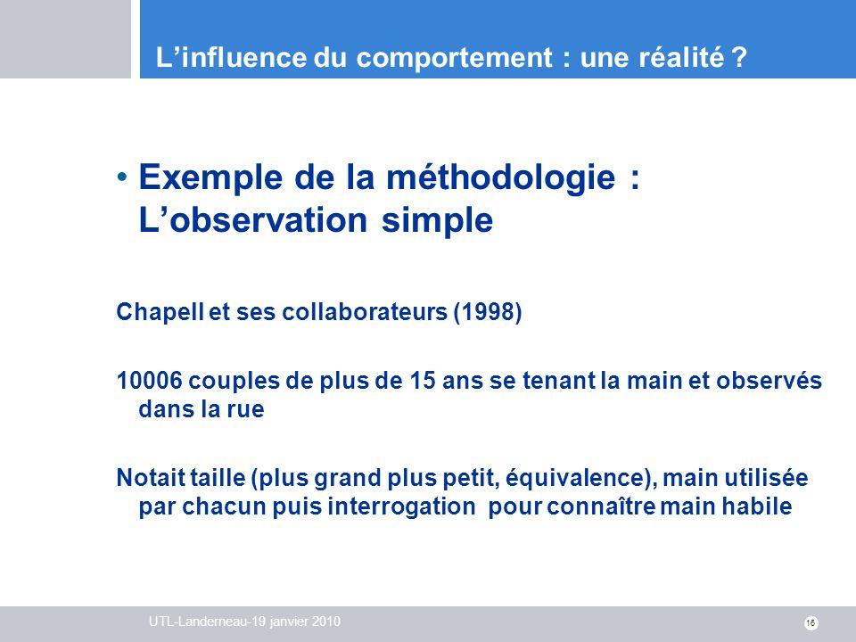 UTL-Landerneau-19 janvier 2010 16 Linfluence du comportement : une réalité ? Exemple de la méthodologie : Lobservation simple Chapell et ses collabora