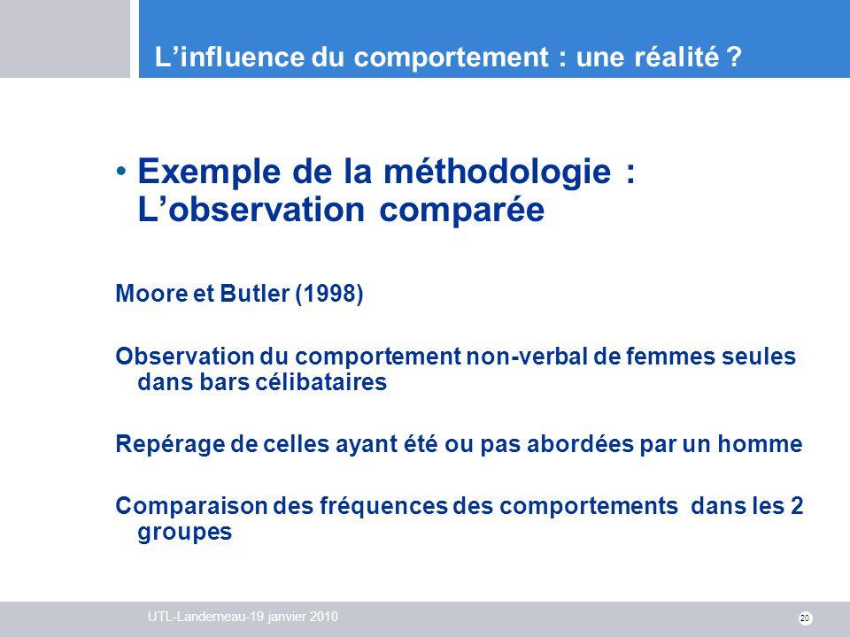 UTL-Landerneau-19 janvier 2010 20 Linfluence du comportement : une réalité ? Exemple de la méthodologie : Lobservation comparée Moore et Butler (1998)