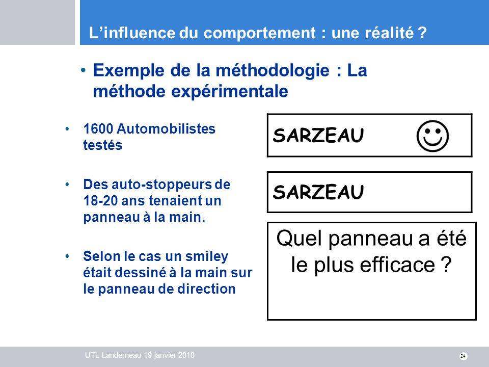 UTL-Landerneau-19 janvier 2010 24 Linfluence du comportement : une réalité ? Exemple de la méthodologie : La méthode expérimentale 1600 Automobilistes