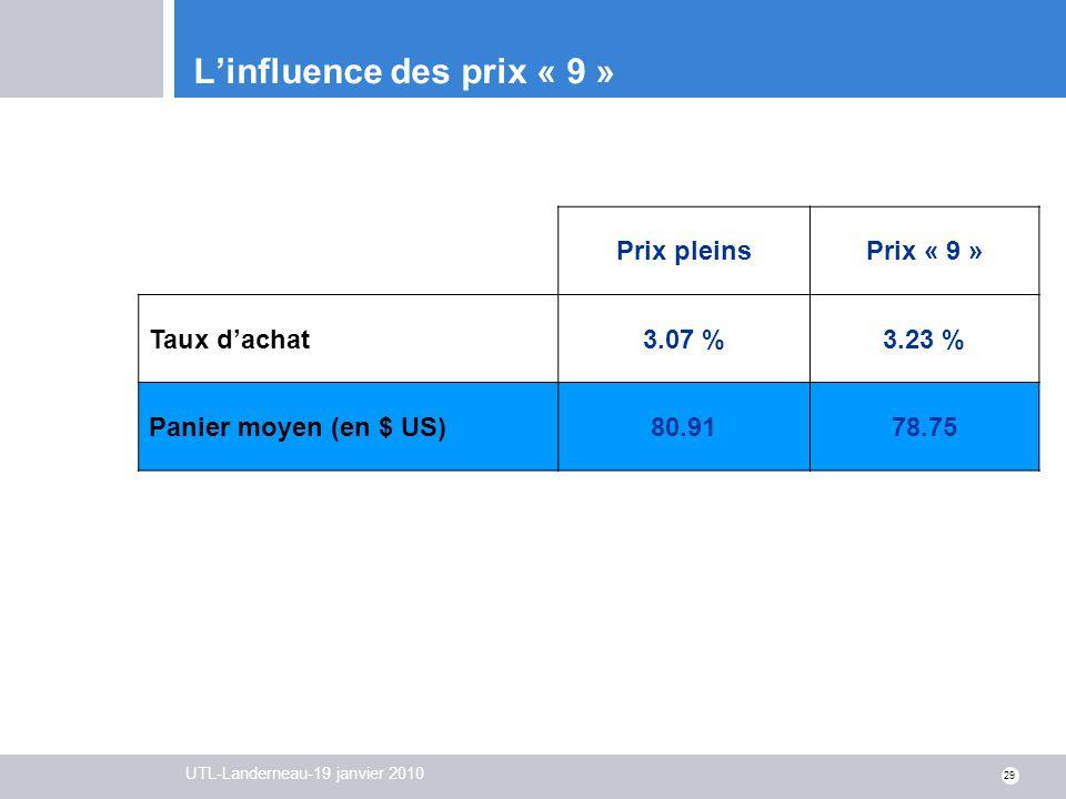 UTL-Landerneau-19 janvier 2010 29 Linfluence des prix « 9 » Prix pleinsPrix « 9 » Taux dachat3.07 %3.23 % Panier moyen (en $ US)80.9178.75
