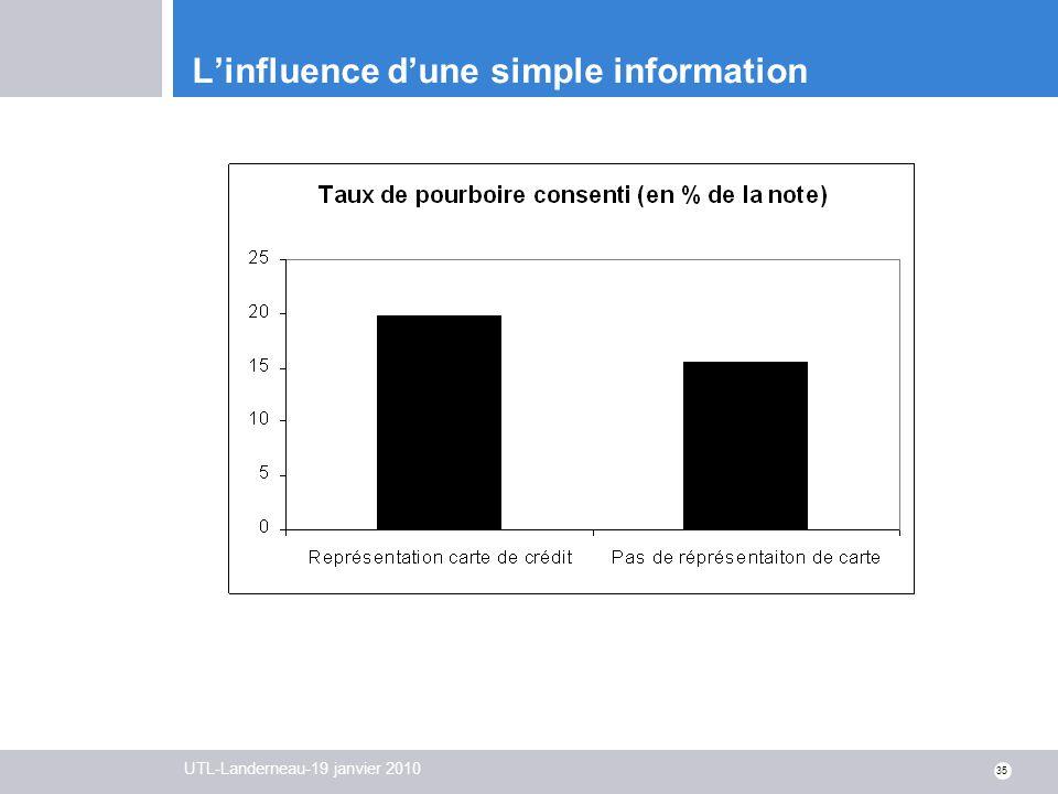 UTL-Landerneau-19 janvier 2010 35 Linfluence dune simple information