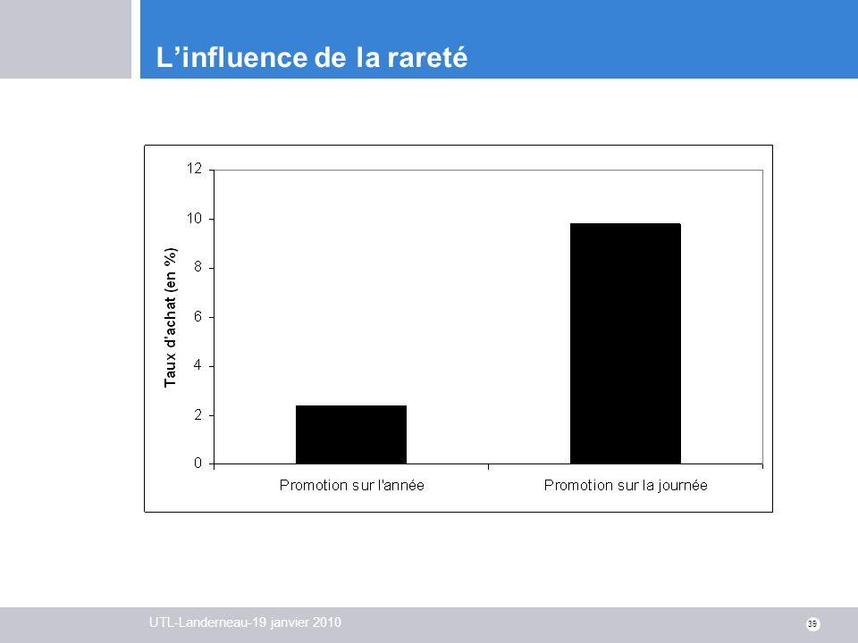 UTL-Landerneau-19 janvier 2010 39 Linfluence de la rareté