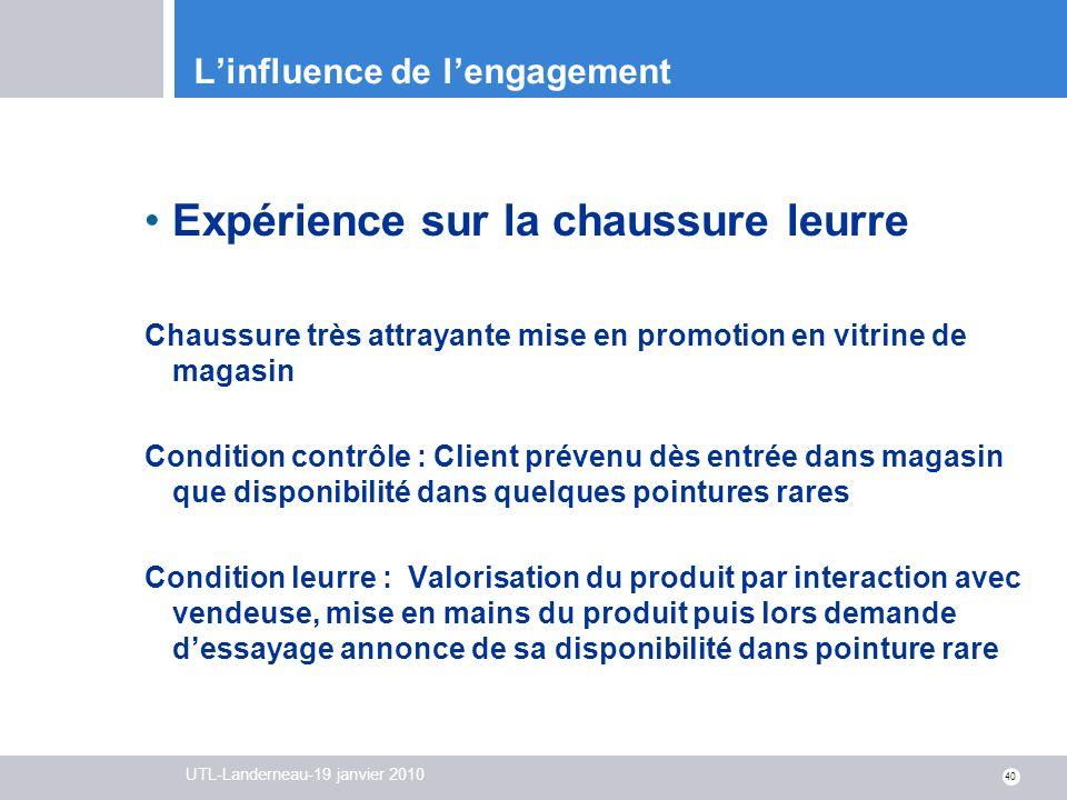 UTL-Landerneau-19 janvier 2010 40 Linfluence de lengagement Expérience sur la chaussure leurre Chaussure très attrayante mise en promotion en vitrine